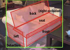 recognize several objects on image